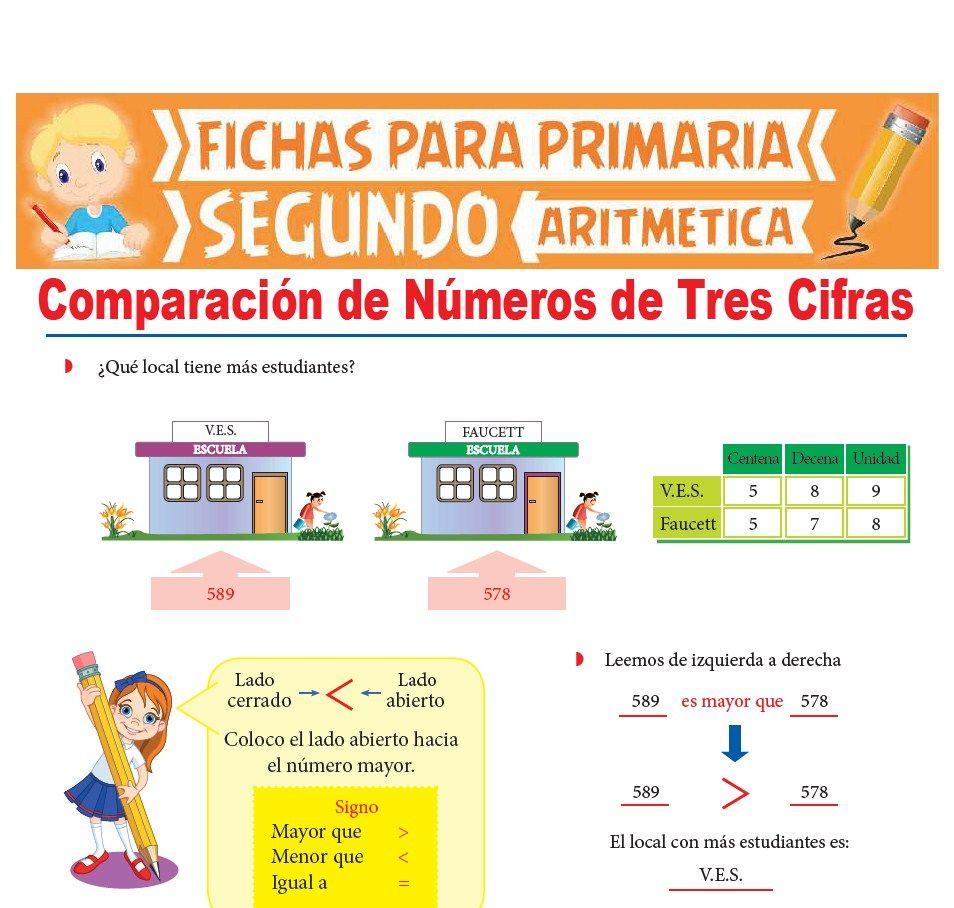 Ficha de Comparación de Números de Tres Cifras para Segundo Grado de Primaria