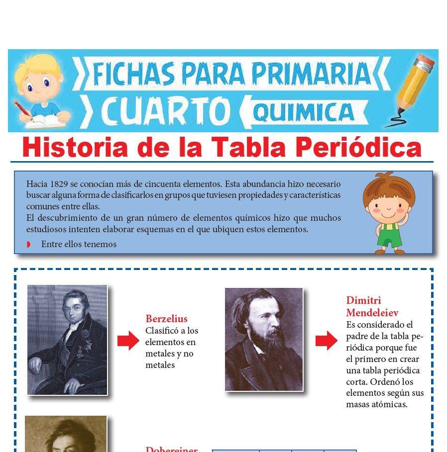 Ficha de Historia de la Tabla Periódica para Cuarto Grado de Primaria