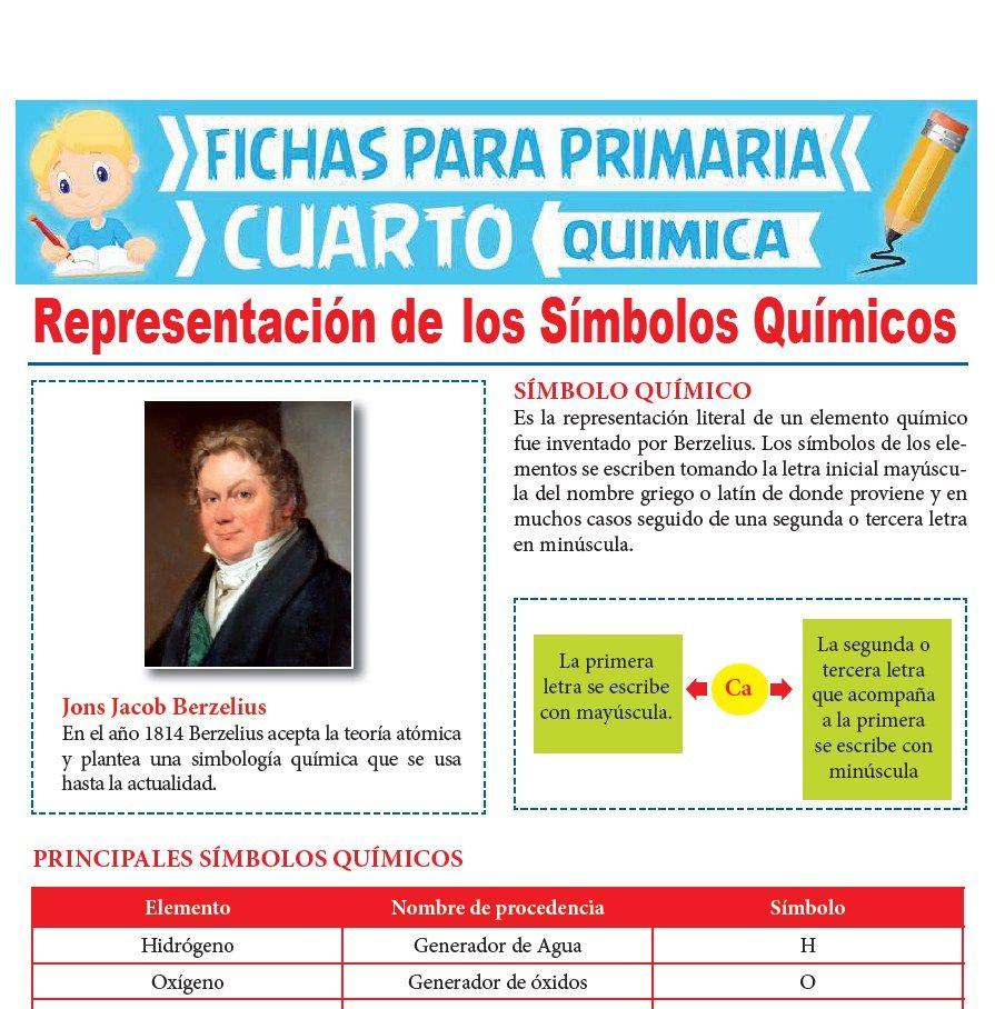 Ficha de Representación de los Símbolos Químicos para Cuarto Grado de Primaria