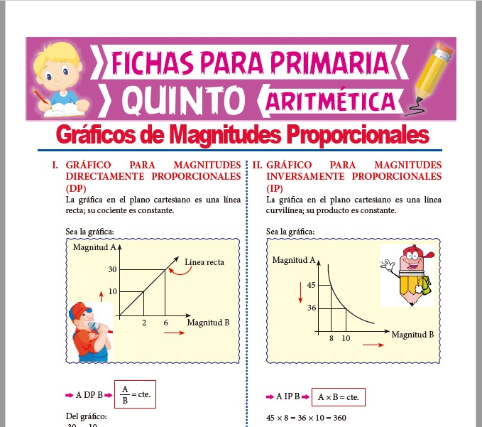 Ficha de Gráficos de Magnitudes Proporcionales para Quinto Grado de Primaria