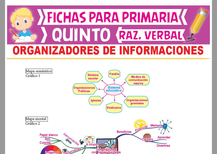 Ficha de Organizadores de Informaciones para Quinto Grado de Primaria