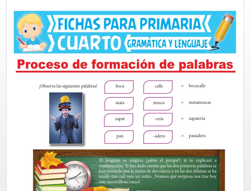 Ficha de Proceso de Formación de Palabras para Cuarto Grado de Primaria